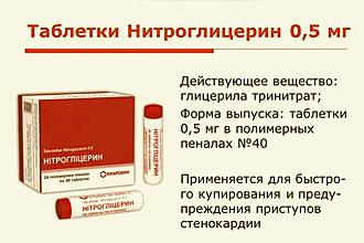 Состав нитроглицерина