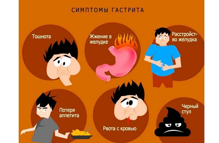 Возможные симптомы гастрита